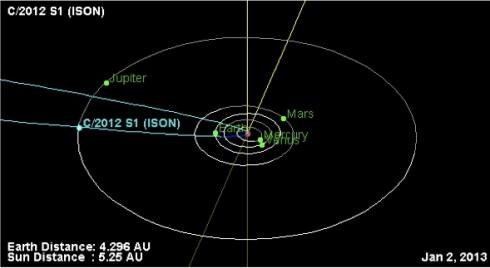 La posizione della ISON al 2 Gennaio 2012