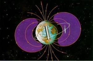 Fasce di Van Allen intorno alla Terra