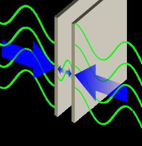 Effetto Casimir: a causa delle fluttuazioni del vuoto si crea una forza di attrazione tra le lastre
