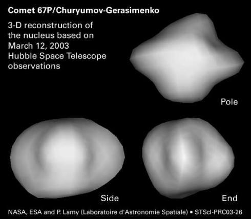 Ricostruzione 3D del nucleo della cometa